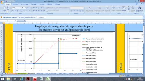 Réalisations - Graphique de la migration de l'humidité dans la paroi